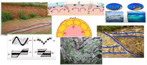 Příklady on-line aktivit při výuce geologie